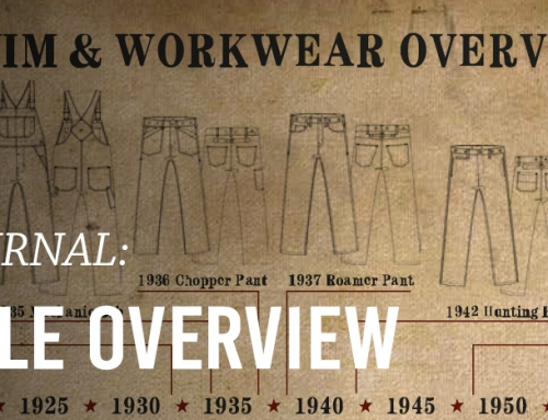 Denim Style Overview